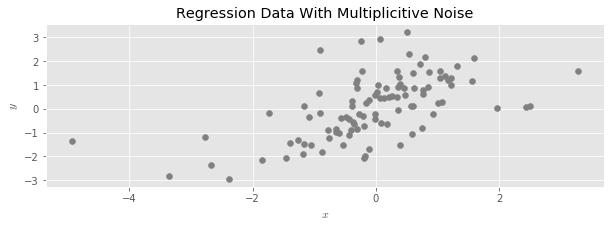 Dispersed Regression Data