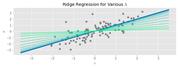 Regression Data With Ridge Lines