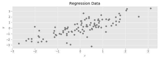 Regression Data