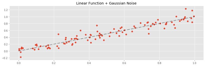 Linear Signal Plus Gaussian Noise