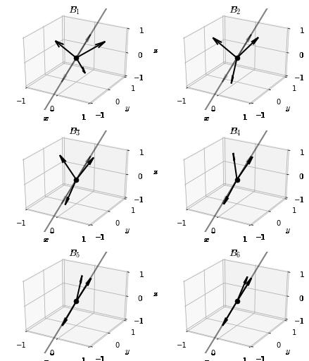 Random Basis Converging to Eigenvector