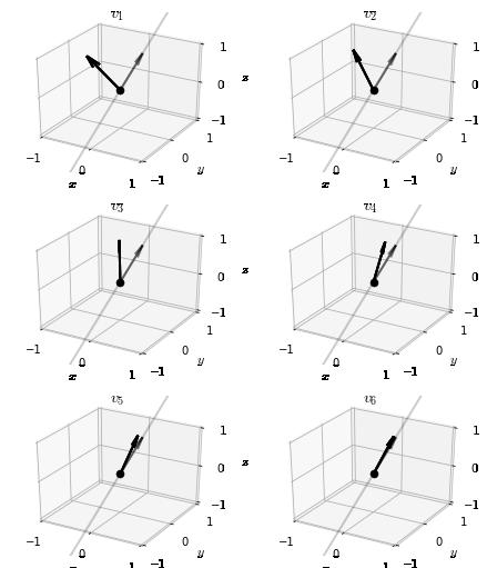 Random Vector Converging to Eigenvector