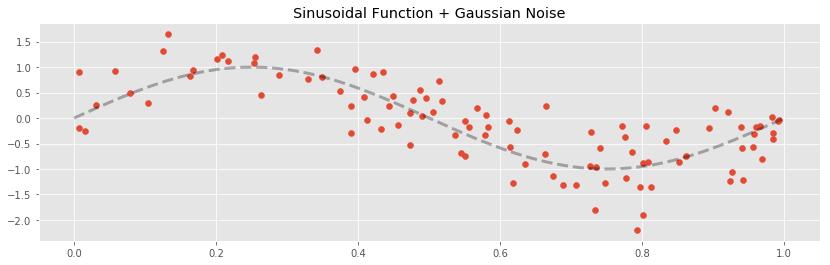 sin Signal Plus Gaussian Noise