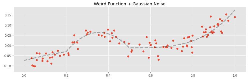 weird Signal Plus Gaussian Noise